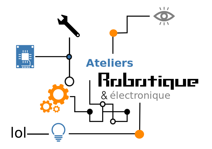 Ateliers robotique Paris